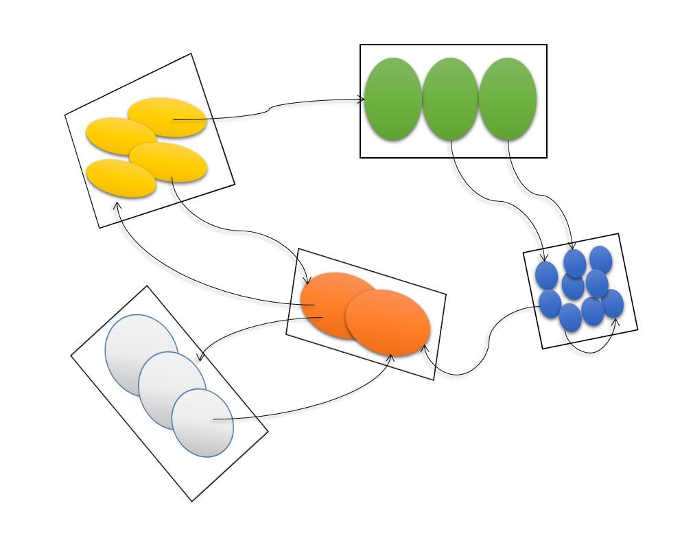 Microservices – von der Theorie zur Praxis Part 1
